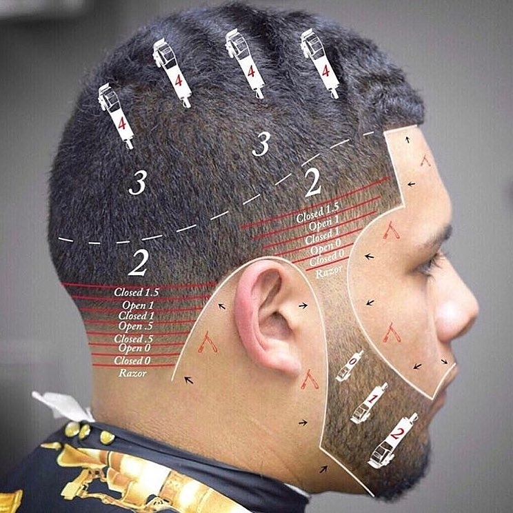 Haircut Numbers Hair Clipper Sizes All You Need To Know Mens